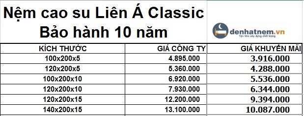 Bảng giá nệm Classic 1m, 1m2
