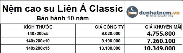 Giá nệm Classic 1m4