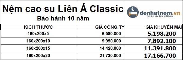 Bảng giá nệm Classic 1m6