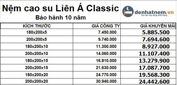 Nệm Classic 1m8, 2m
