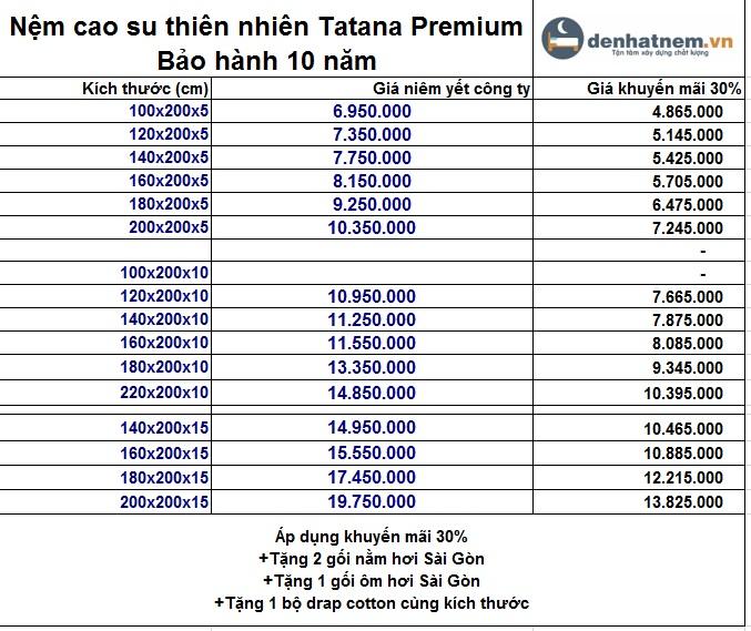 Bảng giá mới nhất nệm Tatana Premium khuyến mãi mới nhất 2019