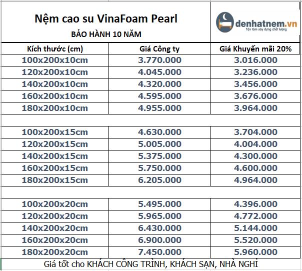 Bảng giá nệm VinaFoam Pearl