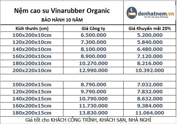 Bảng giá nệm Vinarubber Organic