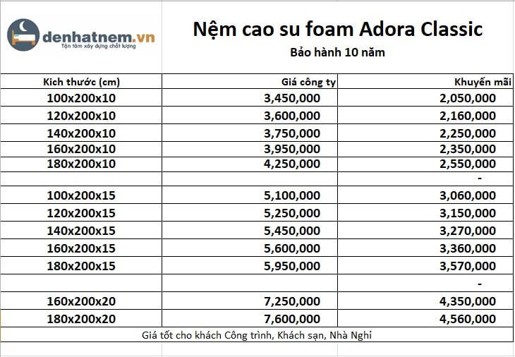 Bảng giá nệm Adora Classic khuyến mãi lên đến 41% + quà
