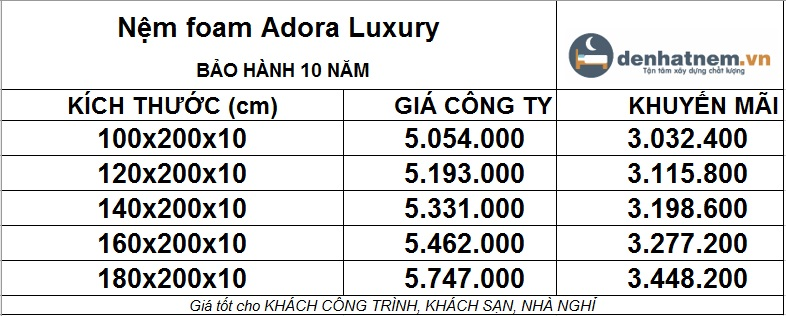 Bảng giá nệm cao su Adora Luxury