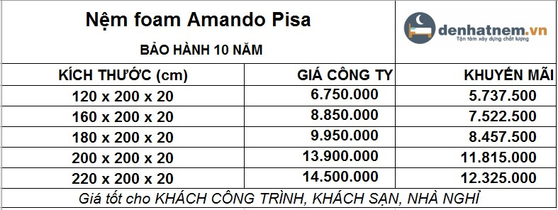 Amando Pisa hiện đang khuyến mãi 15% + quà cực hấp dẫn