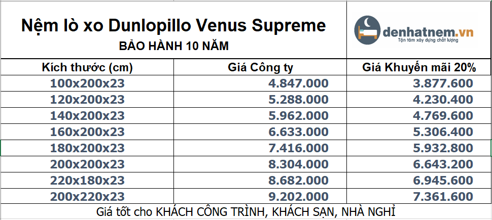 Bảng giá nệm Venus Supreme