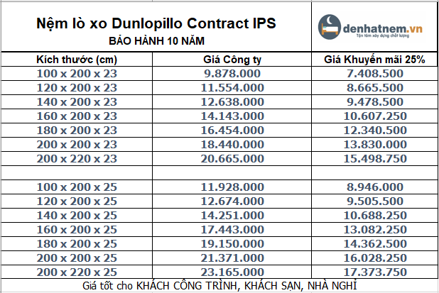 Bảng giá nệm lò xo Contract IPS