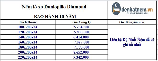 Bảng giá nệm lò xo Dunlopillo Diamond mới nhất