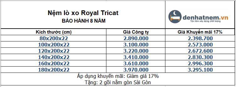 Bảng giá nệm lò xo Roal Tricat mới nhất 2020