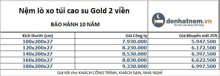 Bảng giá nệm lò xo túi cao su Gold 2 viền