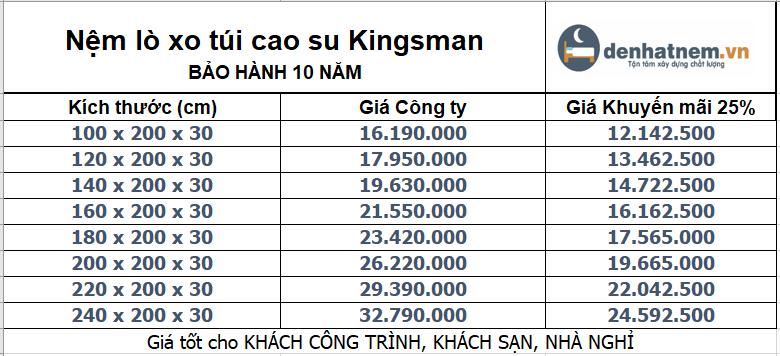 Kingsman Ưu Việt hiện được khuyến mãi 25% + quà hấp dẫn
