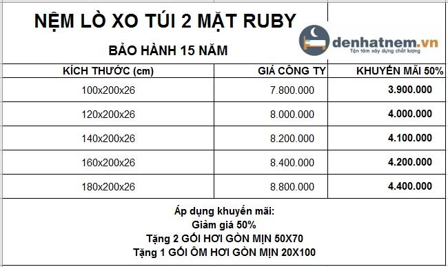 Bảng giá khuyến mãi nệm lò xo tui Ruby vải gấm
