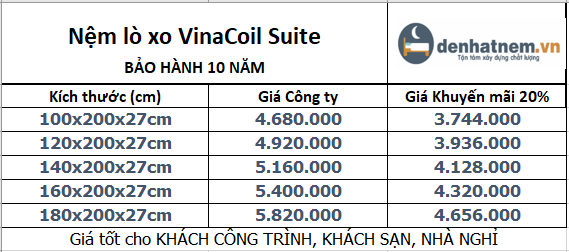 Nệm lò xo VinaCoil Suite khuyến mãi 205 + quà
