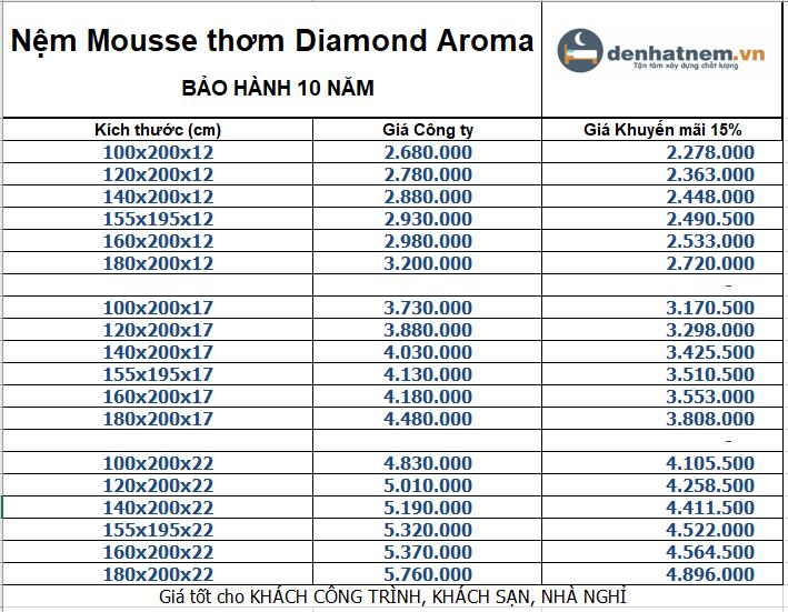 bảng giá nệm diamond aroma