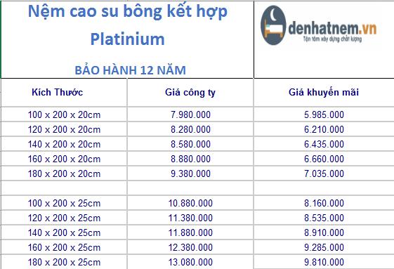 Bảng giá nệm cao su Platinum Kim Cương