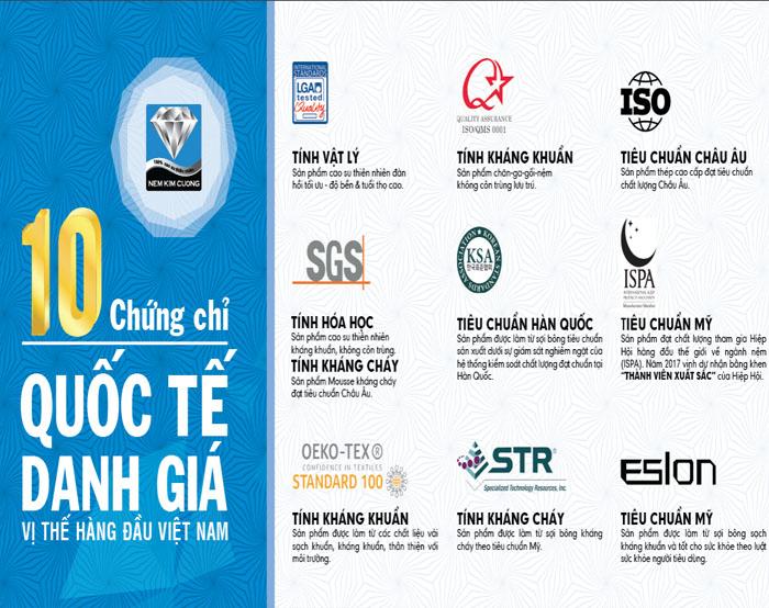 Nệm cao su Kim Cương được chứng nhận là sản phẩm an toàn cho sức khỏe