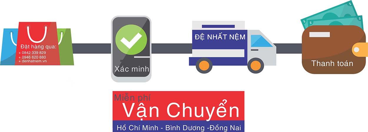 Miễn phí vận chuyển tp Hồ Chí Minh - Đồng Nai - Bình Dương