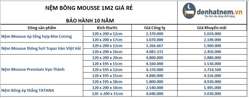 Bảng giá nệm bông Mousse 1m2 tại Đệ Nhất Nệm