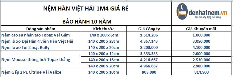 Bảng giá nệm Hàn Việt Hải mới nhất