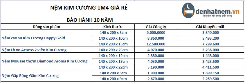 Bảng giá nệm Kim Cương kích thước 1m4 chuẩn